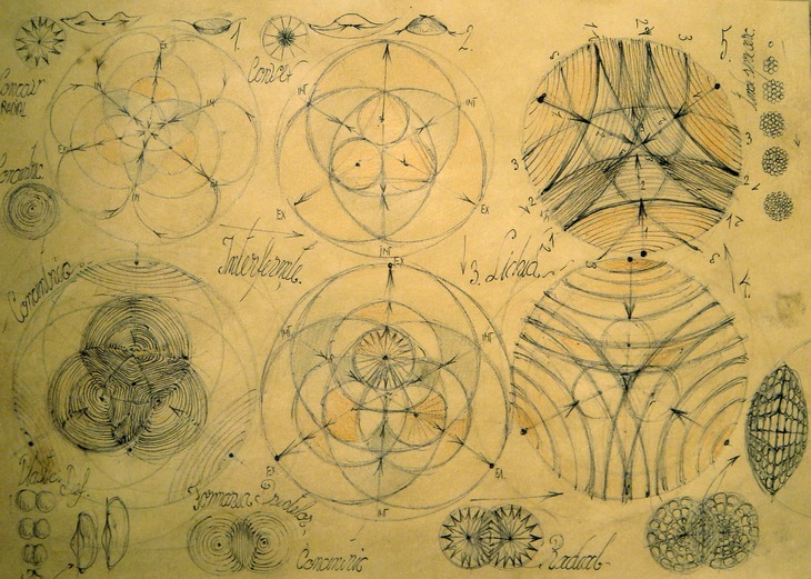 31 Unda stationara simetrie de ordin triunghiular 3 etape ciclic