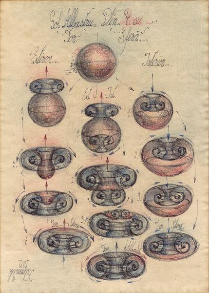 55 Algoritm computational Sfera-Tor-Vortex interior-exterior si