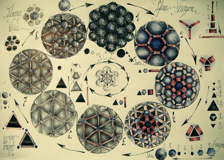 79 Algoritm natural fizic unda stationara hexagonala de tip Floa