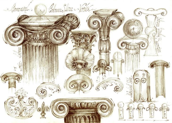 86  Algoritm simbolic cultural diagrama Sfera-spirala-cilindru o