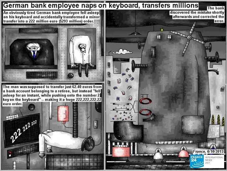 Bank employee naps on keyboard, transfers millions
