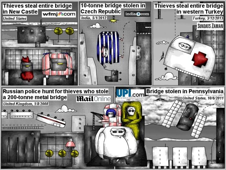 Thieves steal entire bridge