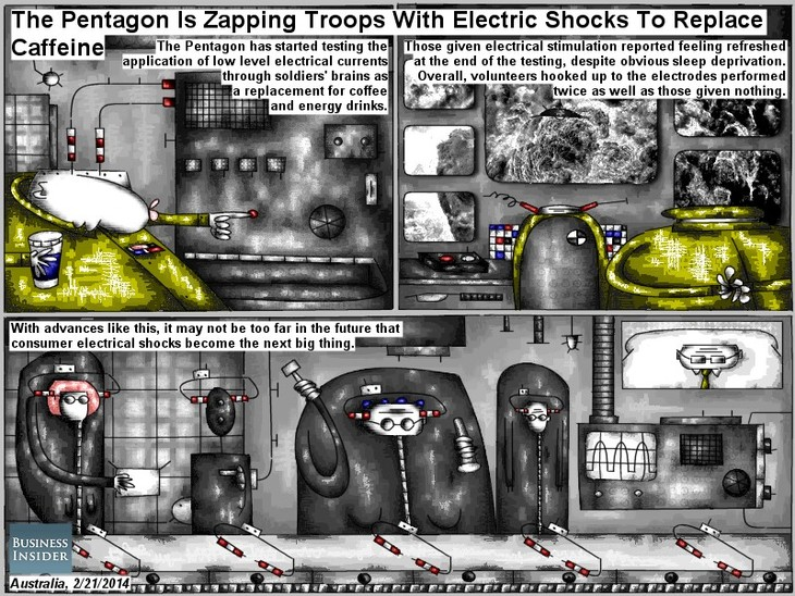 Pentagon is zapping troops with electric shocks