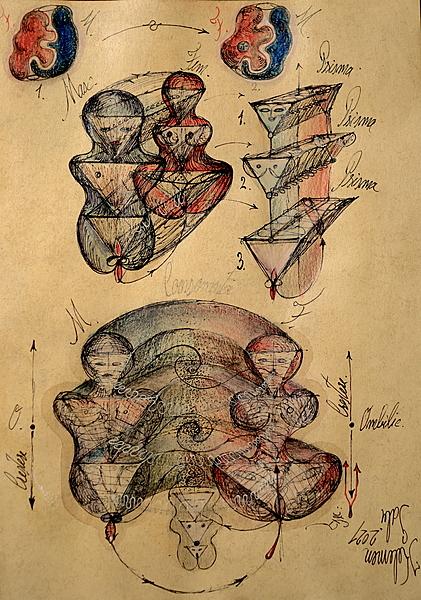 Masculine Fem entanglement