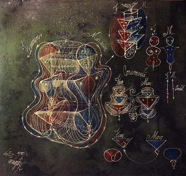 Masc. Fem. entanglement