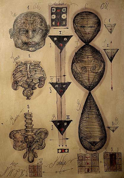 Computation human archetype