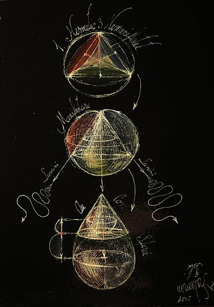trinity manifestation