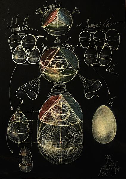 Egg scalar light archetype