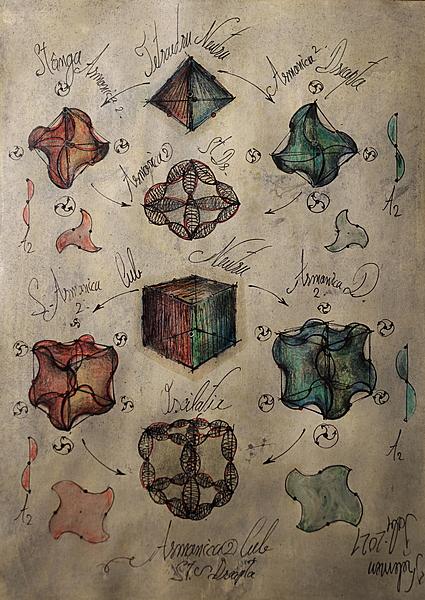 tetrahedron cube helix