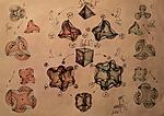 tetrahedron cube vortex