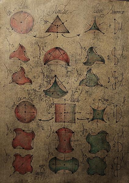 Levo-Dextro polygon
